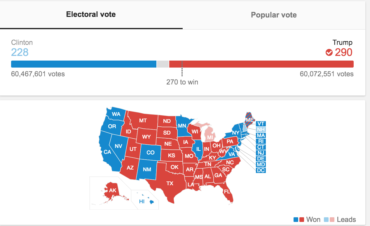 slavery democracy and the racialized roots of the electoral  electoral college results 2016 source google